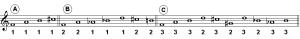 Exemplo Musical 01:Série de vinte uma alturas de O King